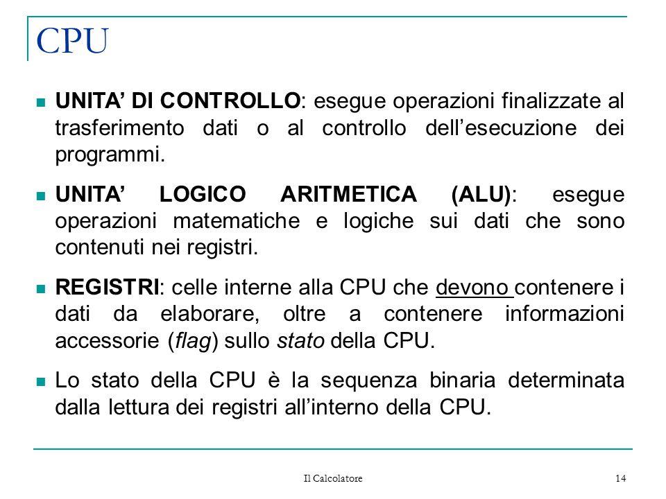 Il Calcolatore 14 CPU UNITA' DI CONTROLLO: esegue operazioni finalizzate al trasferimento dati o al controllo dell'esecuzione dei programmi. UNITA' LO
