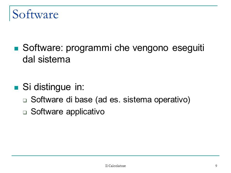 Il Calcolatore 9 Software Software: programmi che vengono eseguiti dal sistema Si distingue in:  Software di base (ad es. sistema operativo)  Softwa