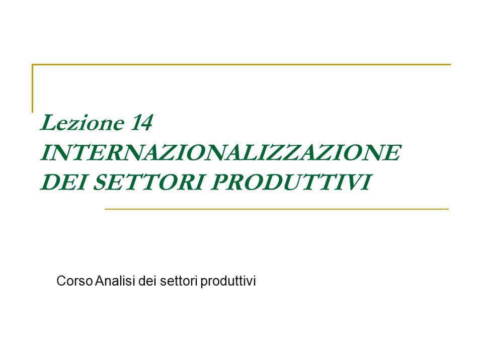 Lezione 14 INTERNAZIONALIZZAZIONE DEI SETTORI PRODUTTIVI Corso Analisi dei settori produttivi