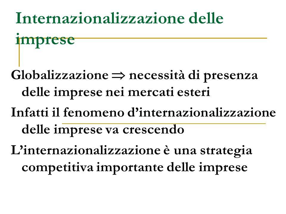 Internazionalizzazione delle imprese Due aspetti: 1.
