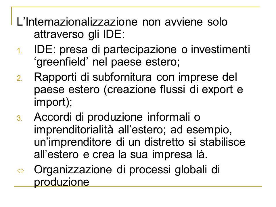 L'Internazionalizzazione non avviene solo attraverso gli IDE: 1. IDE: presa di partecipazione o investimenti 'greenfield' nel paese estero; 2. Rapport