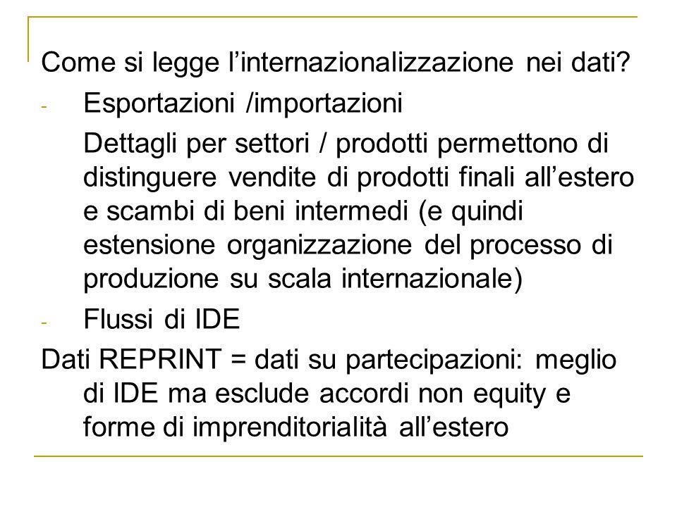 Come si legge l'internazionalizzazione nei dati? - Esportazioni /importazioni Dettagli per settori / prodotti permettono di distinguere vendite di pro