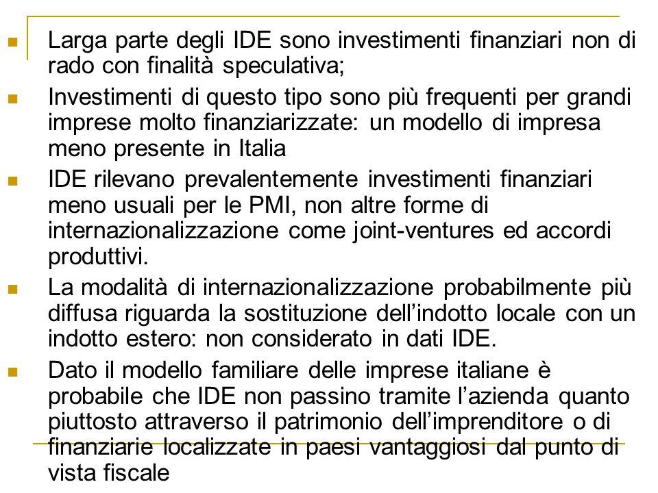 Larga parte degli IDE sono investimenti finanziari non di rado con finalità speculativa; Investimenti di questo tipo sono più frequenti per grandi imprese molto finanziarizzate: un modello di impresa meno presente in Italia IDE rilevano prevalentemente investimenti finanziari meno usuali per le PMI, non altre forme di internazionalizzazione come joint-ventures ed accordi produttivi.