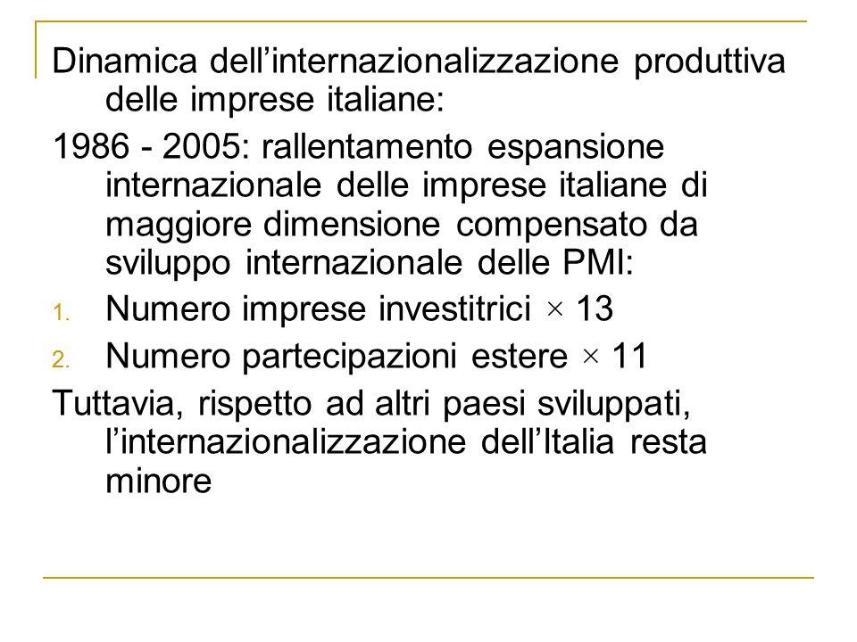 Dinamica dell'internazionalizzazione produttiva delle imprese italiane: 1986 - 2005: rallentamento espansione internazionale delle imprese italiane di