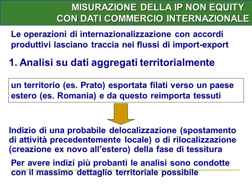 MISURAZIONE DELLA IP NON EQUITY CON DATI COMMERCIO INTERNAZIONALE Le operazioni di internazionalizzazione con accordi produttivi lasciano traccia nei