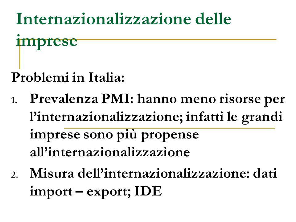 Internazionalizzazione delle imprese Problemi in Italia: 1. Prevalenza PMI: hanno meno risorse per l'internazionalizzazione; infatti le grandi imprese