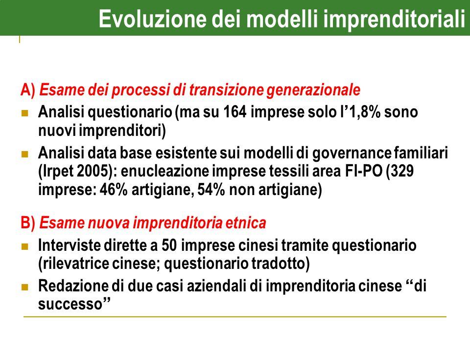 A) Esame dei processi di transizione generazionale Analisi questionario (ma su 164 imprese solo l ' 1,8% sono nuovi imprenditori) Analisi data base es
