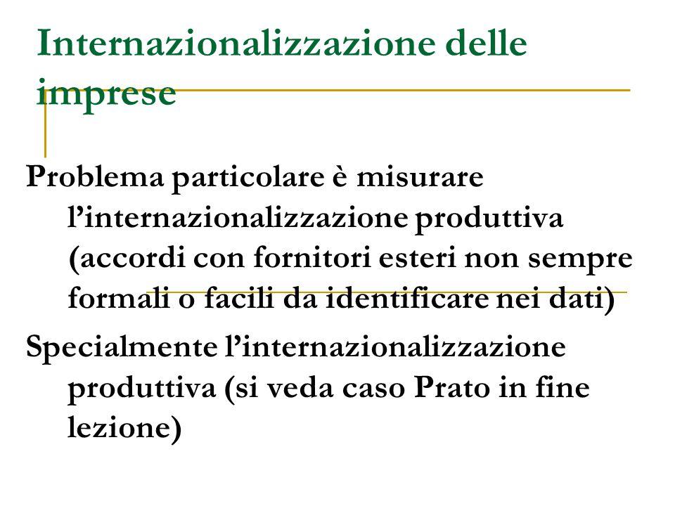 Internazionalizzazione delle imprese Problema particolare è misurare l'internazionalizzazione produttiva (accordi con fornitori esteri non sempre form