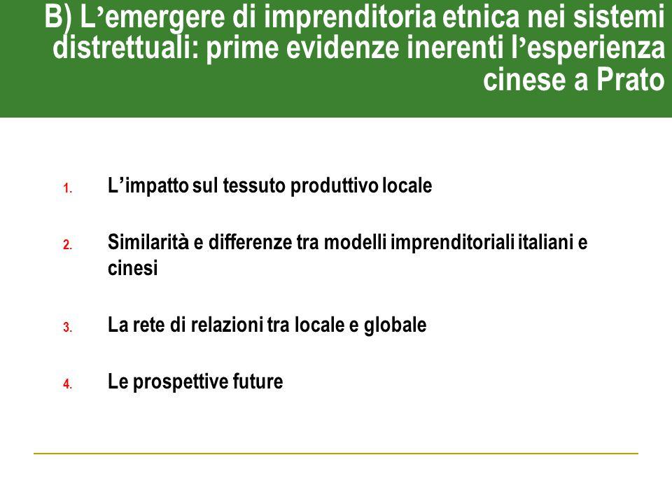 B) L ' emergere di imprenditoria etnica nei sistemi distrettuali: prime evidenze inerenti l ' esperienza cinese a Prato 1. L ' impatto sul tessuto pro