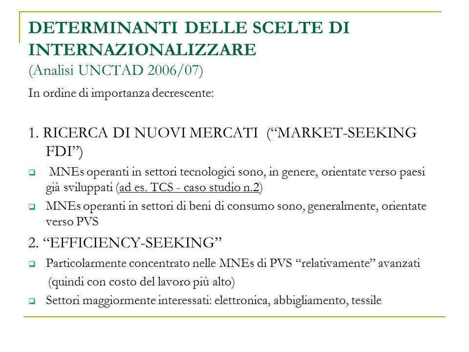 """DETERMINANTI DELLE SCELTE DI INTERNAZIONALIZZARE (Analisi UNCTAD 2006/07) In ordine di importanza decrescente: 1. RICERCA DI NUOVI MERCATI (""""MARKET-SE"""