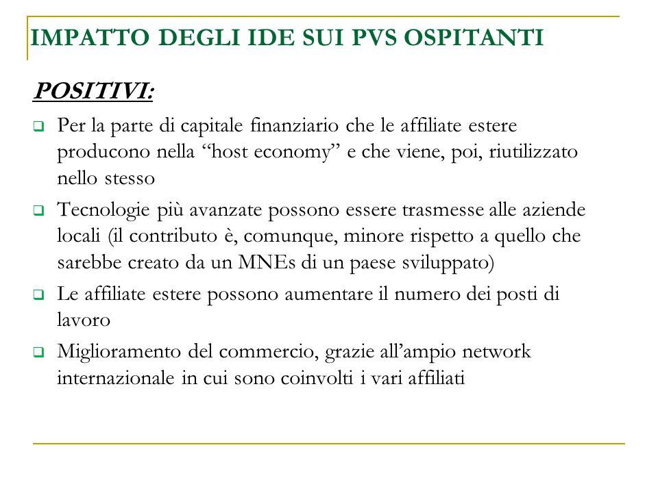 """IMPATTO DEGLI IDE SUI PVS OSPITANTI POSITIVI:  Per la parte di capitale finanziario che le affiliate estere producono nella """"host economy"""" e che vien"""