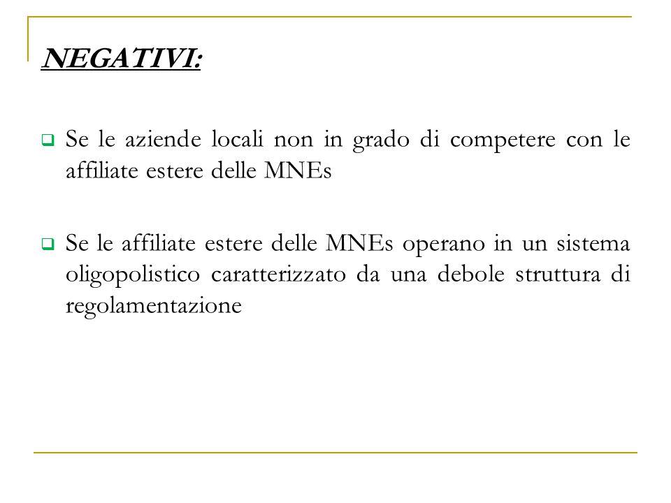 NEGATIVI:  Se le aziende locali non in grado di competere con le affiliate estere delle MNEs  Se le affiliate estere delle MNEs operano in un sistema oligopolistico caratterizzato da una debole struttura di regolamentazione
