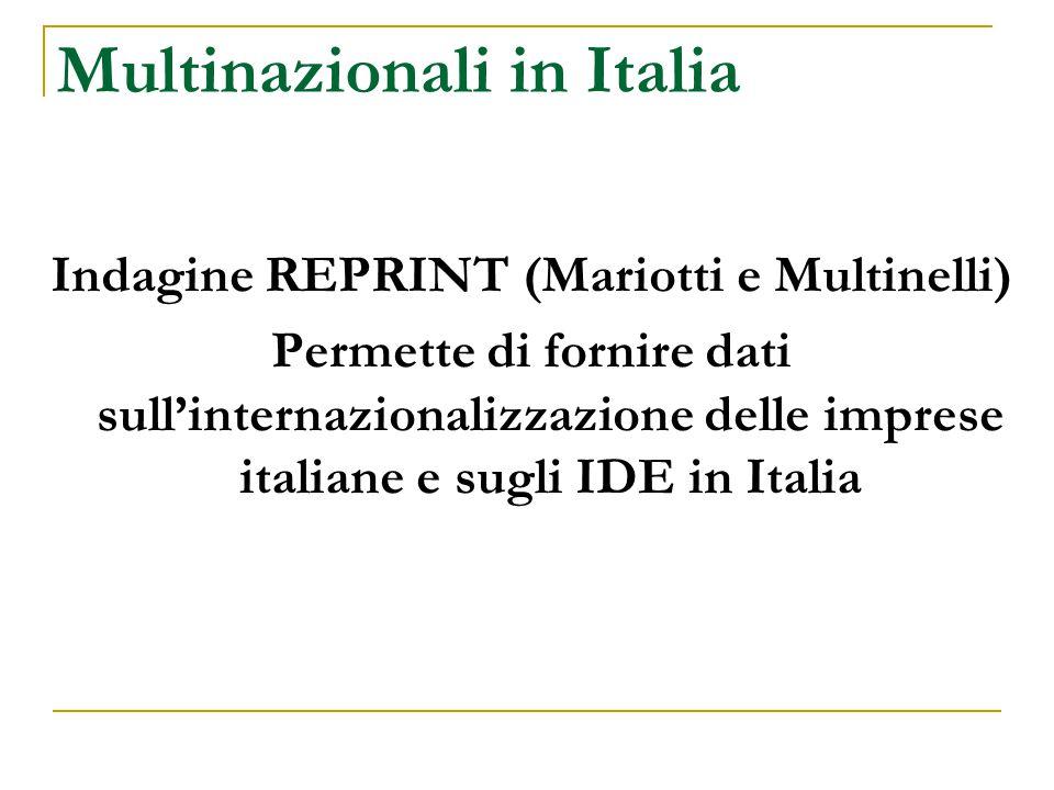 Multinazionali in Italia Indagine REPRINT (Mariotti e Multinelli) Permette di fornire dati sull'internazionalizzazione delle imprese italiane e sugli IDE in Italia