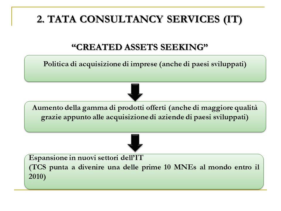 """2. TATA CONSULTANCY SERVICES (IT) """"CREATED ASSETS SEEKING"""" Politica di acquisizione di imprese (anche di paesi sviluppati) Aumento della gamma di prod"""
