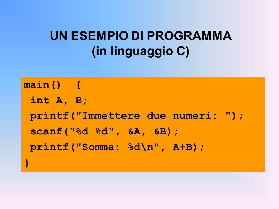 UN ESEMPIO DI PROGRAMMA (in linguaggio C) main() { int A, B; printf(