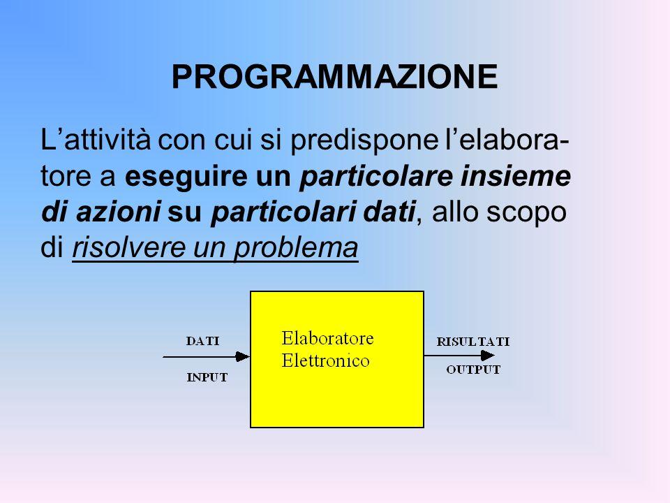 PROGRAMMAZIONE L'attività con cui si predispone l'elabora- tore a eseguire un particolare insieme di azioni su particolari dati, allo scopo di risolvere un problema