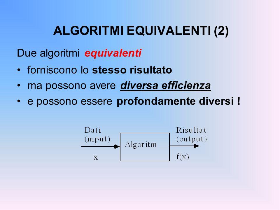 ALGORITMI EQUIVALENTI (2) Due algoritmi equivalenti forniscono lo stesso risultato ma possono avere diversa efficienza e possono essere profondamente diversi !