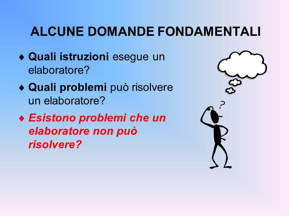 ALGORITMO & PROGRAMMA Un programma è la formulazione testuale, in un certo linguaggio di programmazione, di un algoritmo che risolve un dato problema.