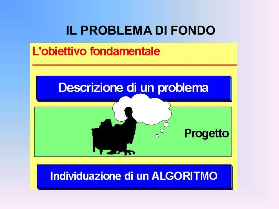 IL PROBLEMA DI FONDO
