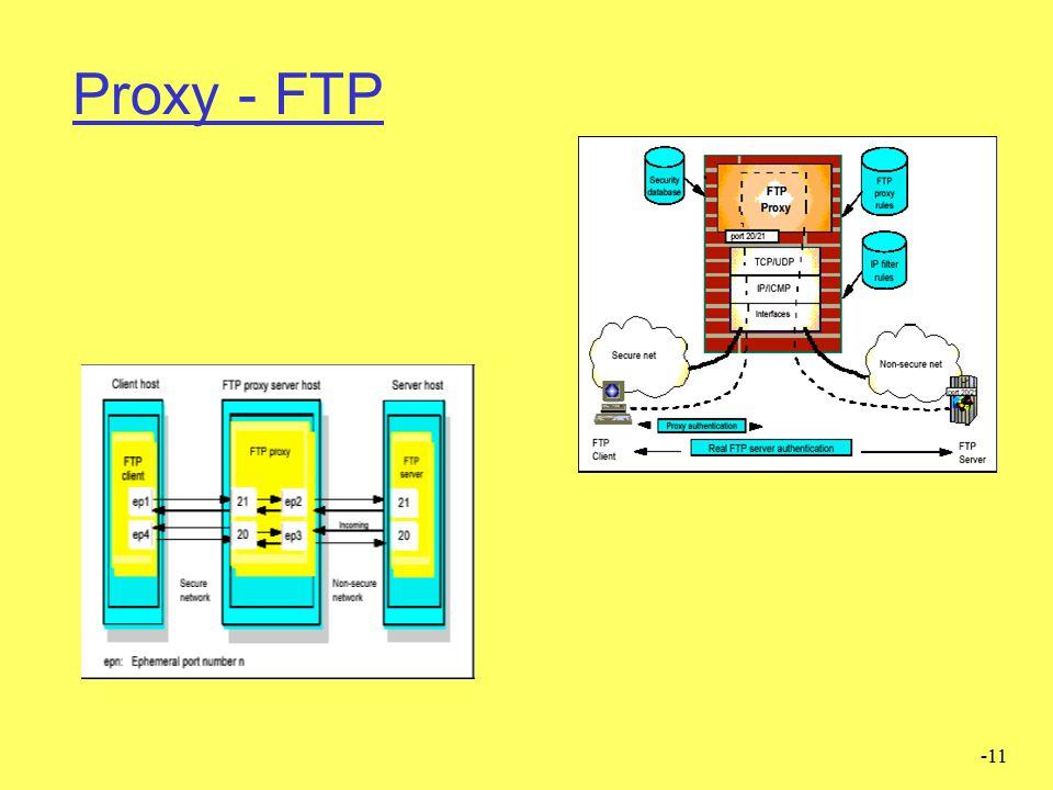 -10 Esempi di proxy specifici  Http:  filtraggio delle URL (client/server)  blocco di alcune porte  azioni diversificate in relazione a indirizzo