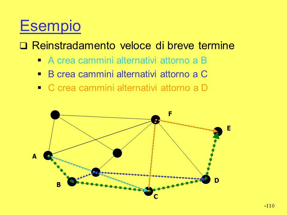 -109 Esempio  LSP primario da A ad E A C B D E F