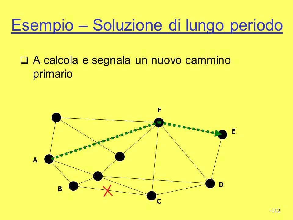 -111 Esempio – Soluzione di breve periodo  Il link da B a C fallisce  B immediatamente crea un cammino alternativo attorno a C  B segnala ad A che