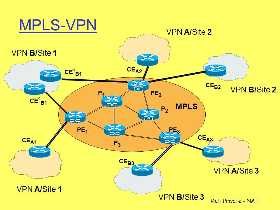 """-116 MPLS: Sfatare i miti  Esistono alcuni miti riguardo il ruolo di MPLS  """"MPLS utilizzato per aumentare la velocità delle IP route lookup"""" sebbene"""
