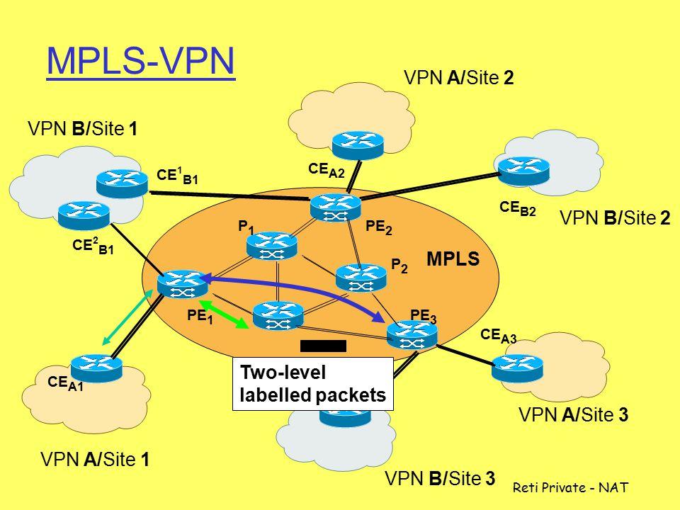 Reti Private - NAT MPLS-VPN VPN A/Site 1 VPN A/Site 2 VPN A/Site 3 VPN B/Site 2 VPN B/Site 1 VPN B/Site 3 CE A1 CE B3 CE A3 CE B2 CE A2 CE 1 B1 CE 2 B