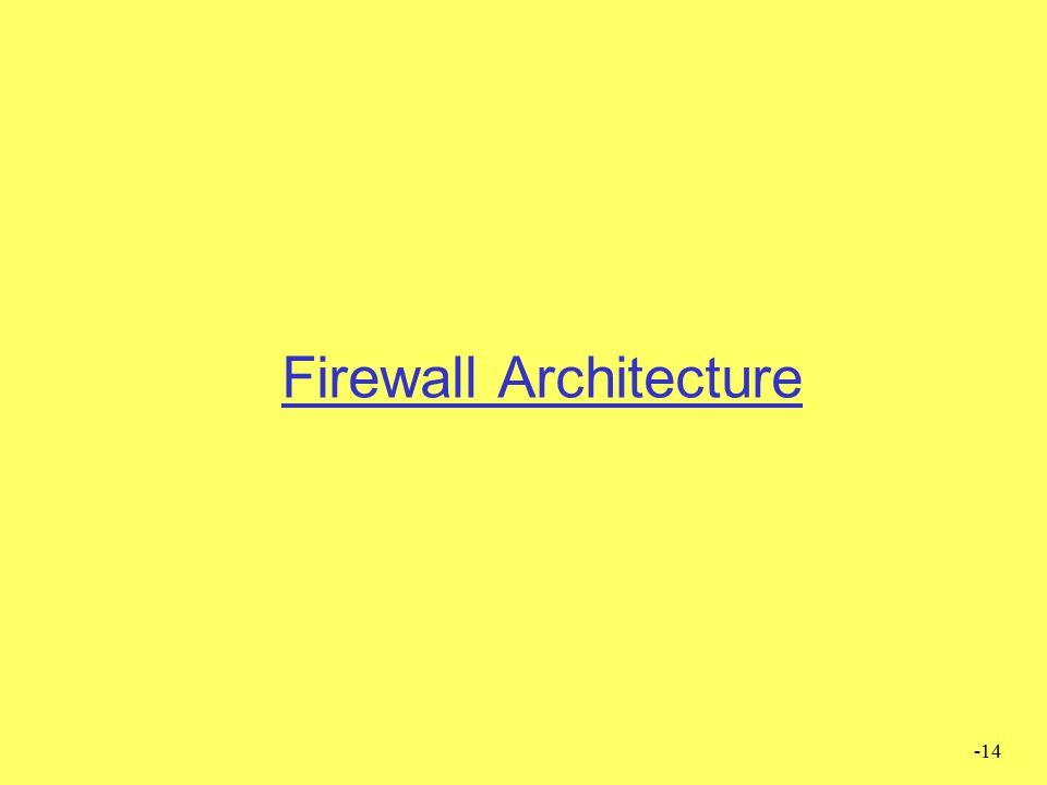 -13 Dove effettuare il filtraggio Firewall Rete interna 1 Internet (rete esterna) Rete interna 3 Rete interna 2 In ingresso: - so da quale interfaccia