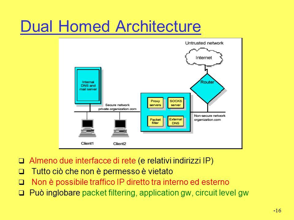 -15 Packet Filtering Architecture  Economico - Semplicemente un router che fa packet filtering (Network Layer)  Regole: di solito tutto il traffico