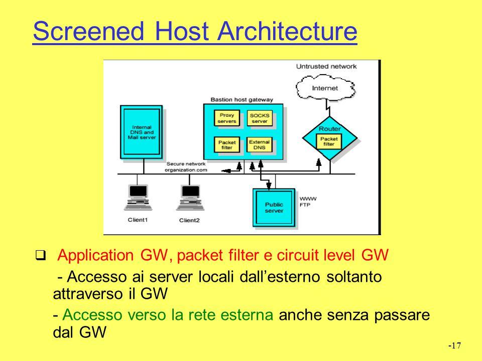 -16 Dual Homed Architecture  Almeno due interfacce di rete (e relativi indirizzi IP)  Tutto ciò che non è permesso è vietato  Non è possibile traff