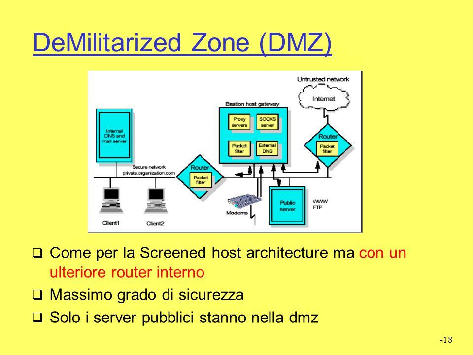 -17 Screened Host Architecture  Application GW, packet filter e circuit level GW - Accesso ai server locali dall'esterno soltanto attraverso il GW -