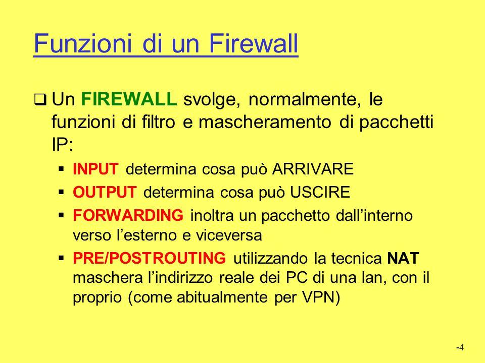 -3 Firewall  Il firewall (lett. muro tagliafuoco) è un dispositivo hardware o software che permette di proteggere e quindi filtrare il traffico da e