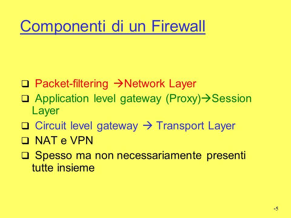 -4 Funzioni di un Firewall  Un FIREWALL svolge, normalmente, le funzioni di filtro e mascheramento di pacchetti IP:  INPUT determina cosa può ARRIVA