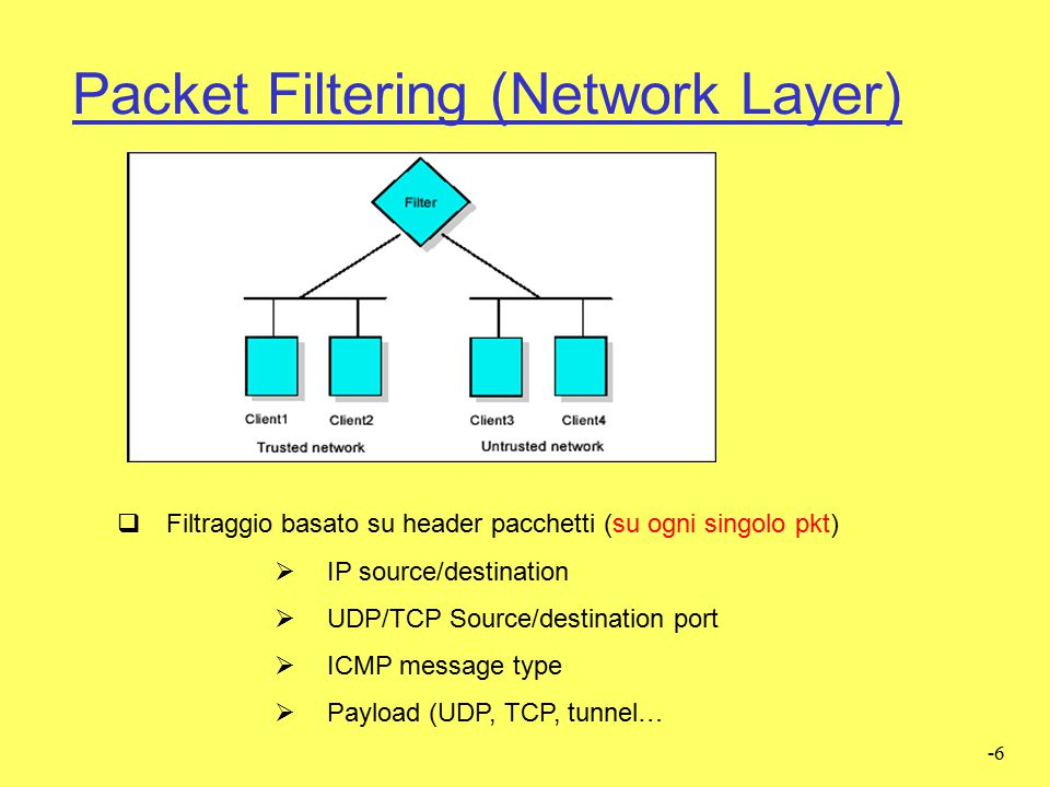 -5 Componenti di un Firewall  Packet-filtering  Network Layer  Application level gateway (Proxy)  Session Layer  Circuit level gateway  Transport Layer  NAT e VPN  Spesso ma non necessariamente presenti tutte insieme