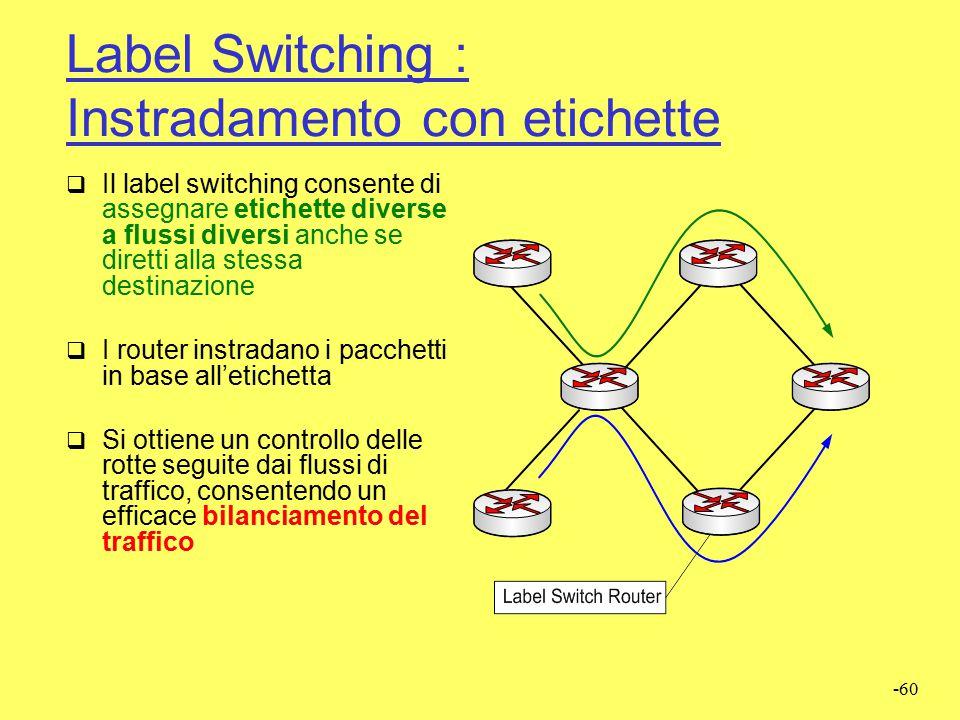 -59 Label Switching : Instradamento tradizionale  Nei router convenzionali la decisione di instradamento è presa solo sulla base dell'indirizzo IP di