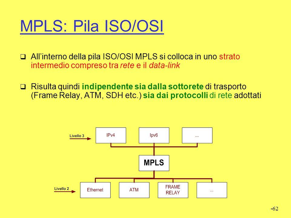 -61 MPLS: Storia  Il principale limite delle varie soluzioni label switching è che sono proprietarie e non interoperabili  Quasi tutte le soluzioni