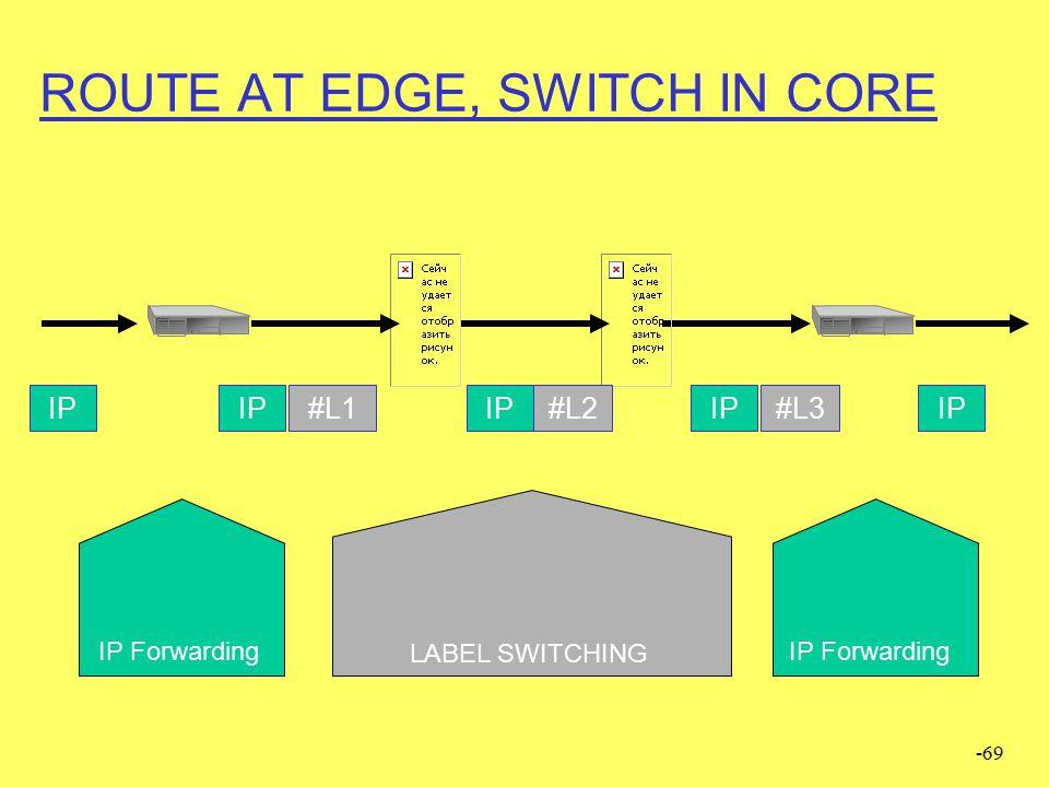 -68 MPLS: Struttura dello Shim Header  LABEL: è l'etichetta vera e propria utilizzata per il trasferimento  Exp: 3 bit riservati per uso sperimental