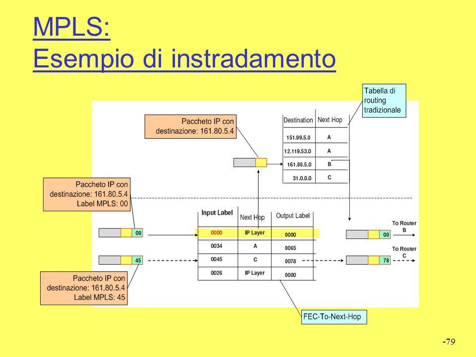 -78 MPLS: Rete di esempio