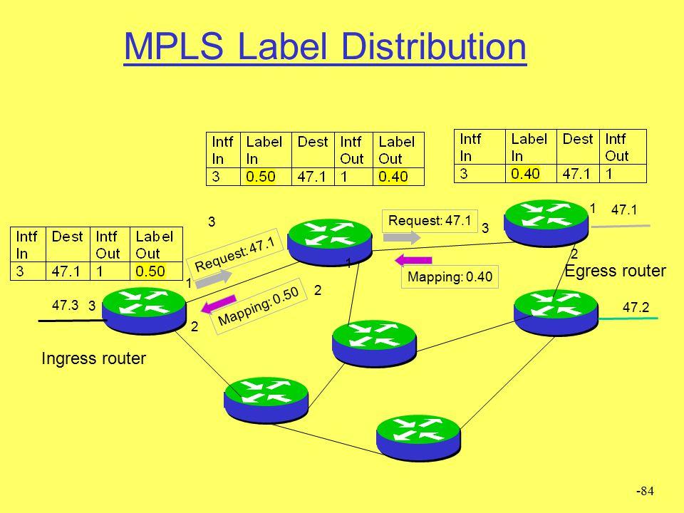 -83 Allocazione delle Label  L'assegnazione di una label ad una FEC è effettuata dall'LSR a valle (Downstream binding)  Downstream On Demand  Un LS