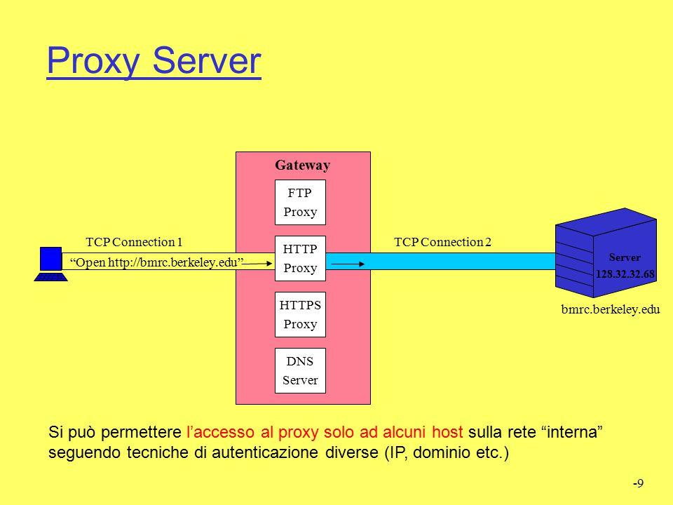 -8 Application Gateway-Proxy (Session Layer)  Un proxy per ogni applicazione  Il proxy si comporta come un server verso il client locale e come un c