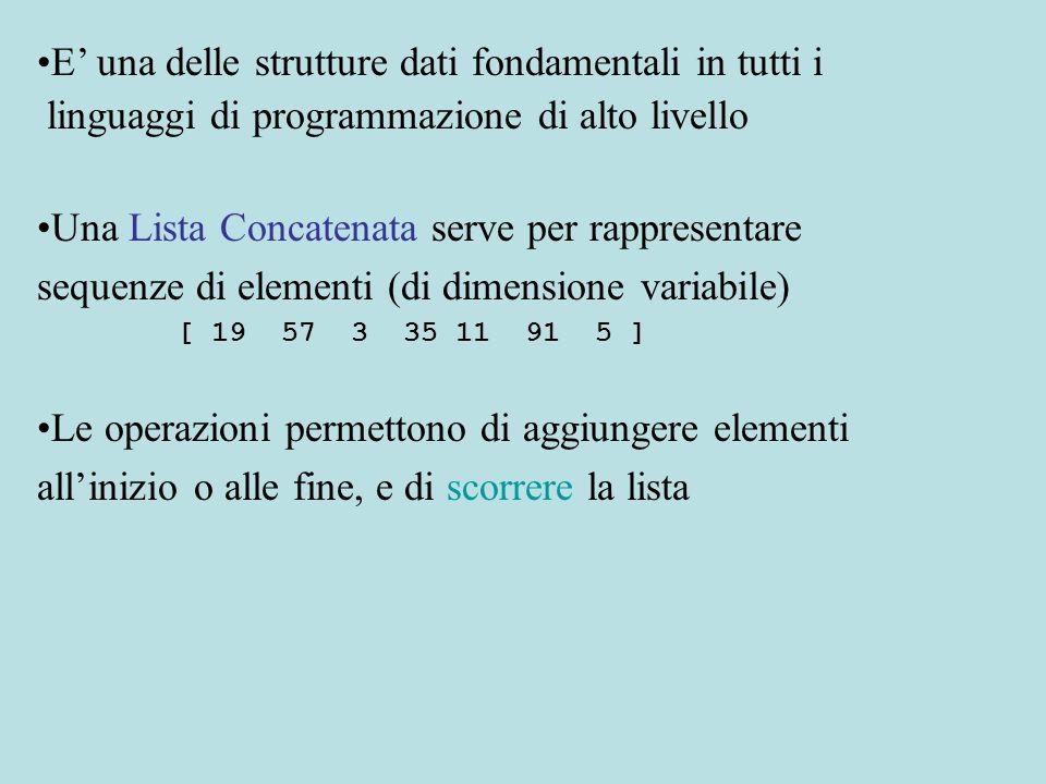 Costruttori val next vuota Lista vuota: any true Lista con un elemento: any true 24 false