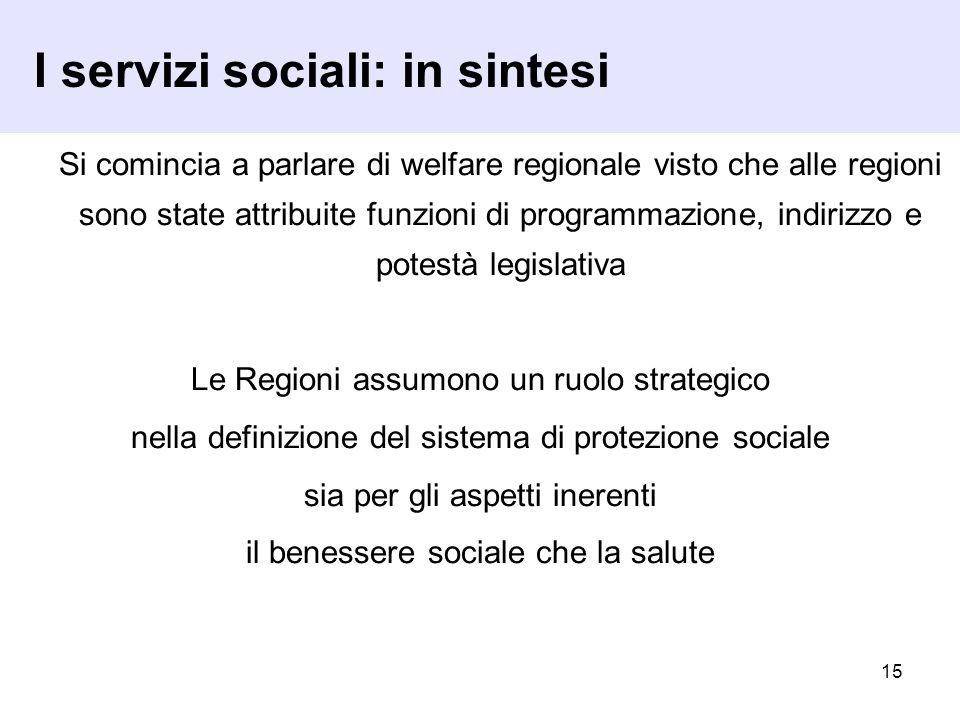 15 I servizi sociali: in sintesi Si comincia a parlare di welfare regionale visto che alle regioni sono state attribuite funzioni di programmazione, i