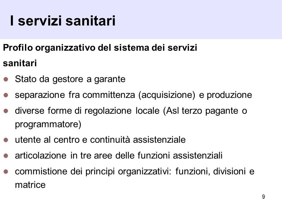 9 I servizi sanitari Profilo organizzativo del sistema dei servizi sanitari Stato da gestore a garante separazione fra committenza (acquisizione) e pr