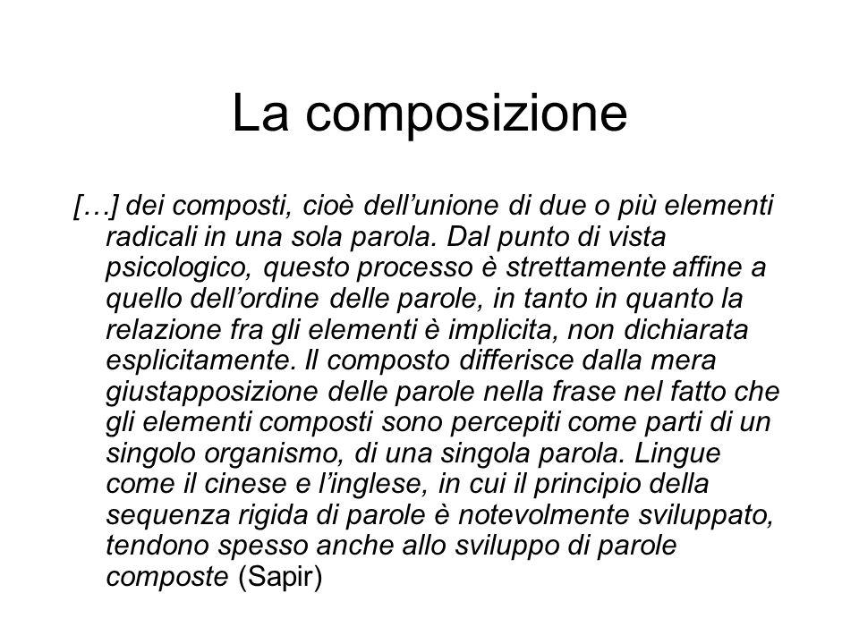 La composizione […] dei composti, cioè dell'unione di due o più elementi radicali in una sola parola.