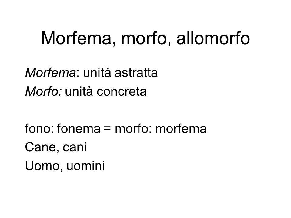 Morfema, morfo, allomorfo Morfema: unità astratta Morfo: unità concreta fono: fonema = morfo: morfema Cane, cani Uomo, uomini