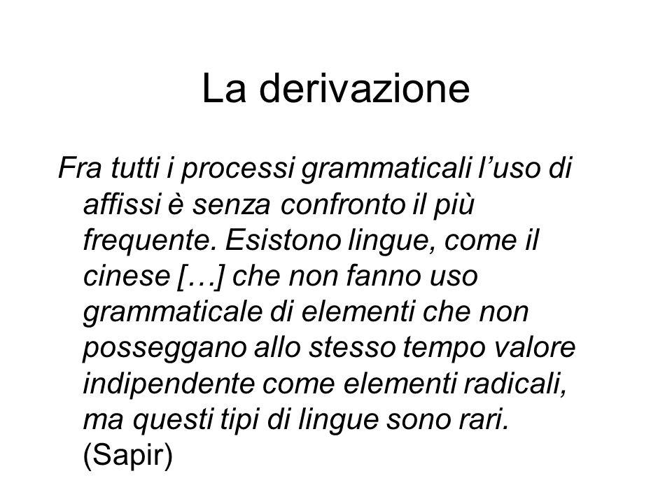 La derivazione Fra tutti i processi grammaticali l'uso di affissi è senza confronto il più frequente.