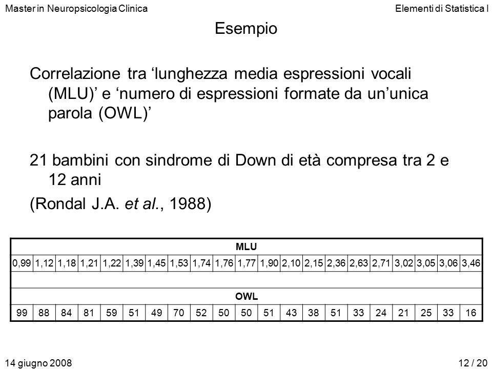 Master in Neuropsicologia ClinicaElementi di Statistica I 14 giugno 200812 / 20 Esempio Correlazione tra 'lunghezza media espressioni vocali (MLU)' e