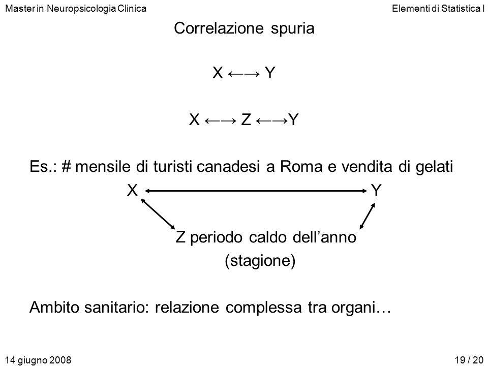 Master in Neuropsicologia ClinicaElementi di Statistica I 14 giugno 200819 / 20 Correlazione spuria X ←→ Y X ←→ Z ←→Y Es.: # mensile di turisti canade