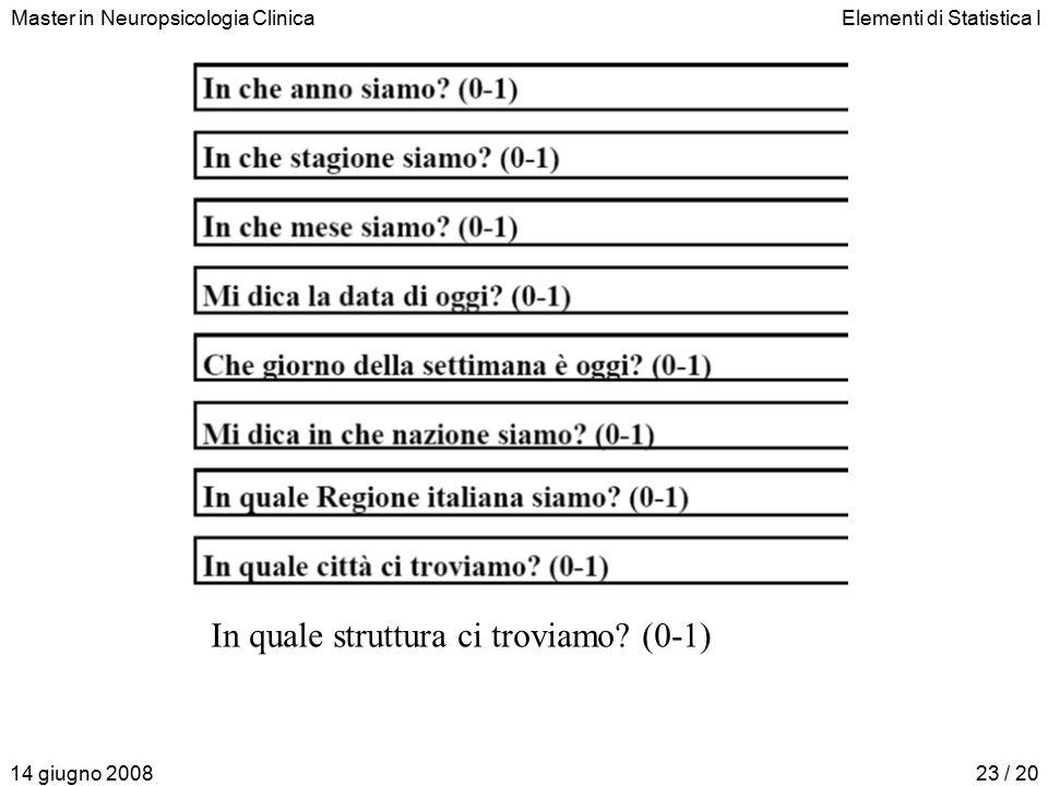 Master in Neuropsicologia ClinicaElementi di Statistica I 14 giugno 200823 / 20 In quale struttura ci troviamo? (0-1)
